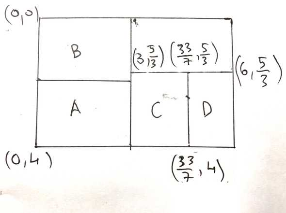 Rectangle D added to row containing C