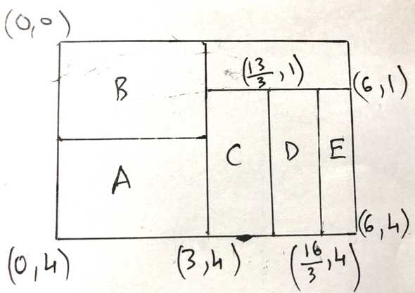 Rectangle E added to row containing C and D