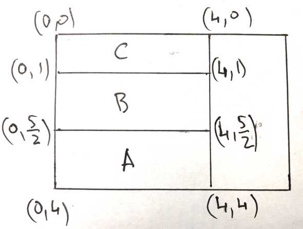 Rectangle C added to row containing A and B