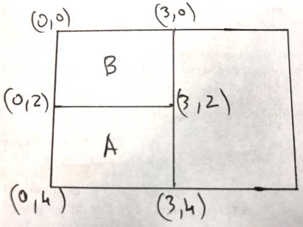 Rectangle B placed above rectangle A